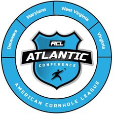 Atlantic ACL Conference logo
