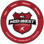 Mid-West ACL Conference logo