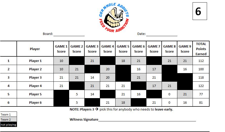 board sheet