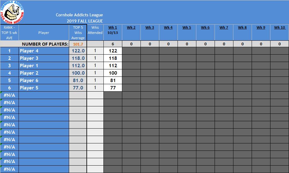 rank sheet