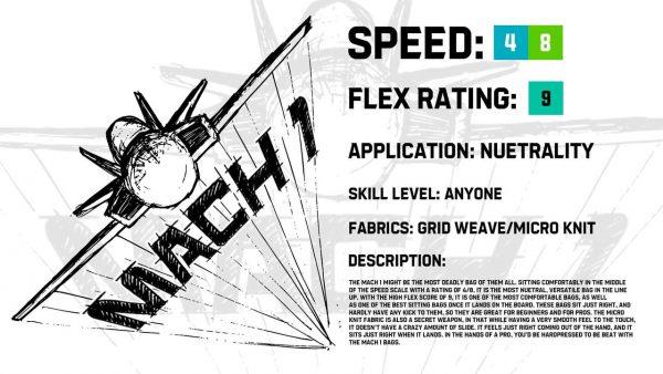 Mach 1 22527.1566967489.1280.1280
