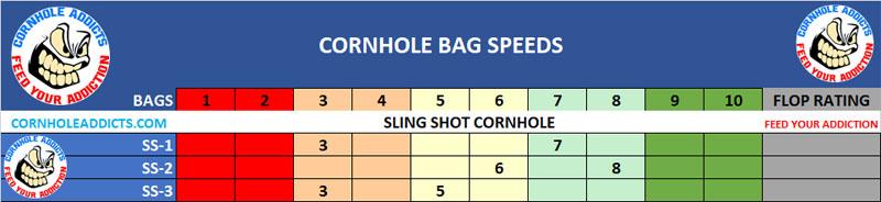 sling shot cornhole800w